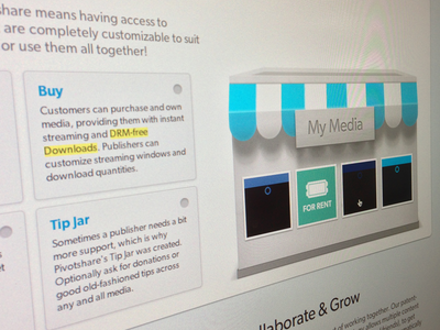 Pivotshare Features Storefront (interactive)