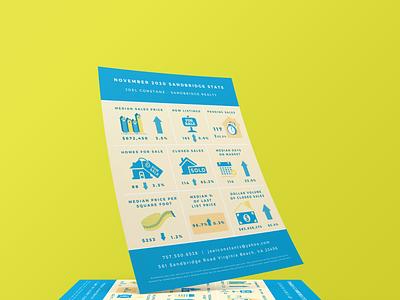 Realtor Infographic design graphic  design graphic designer graphicdesign flyer design information flyer infographic design infographic