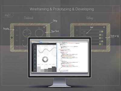 Wireframing - Prototyping - Developing portfolio screen display ide coding app tablet sketch hatching