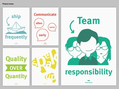 Product Norms Inverted product illustrated motive postcard poster rules norms team