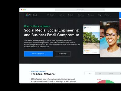 How to Hack a Human, 2021 ux ui web interactive responsive socialmedia social identity pdf report microsite