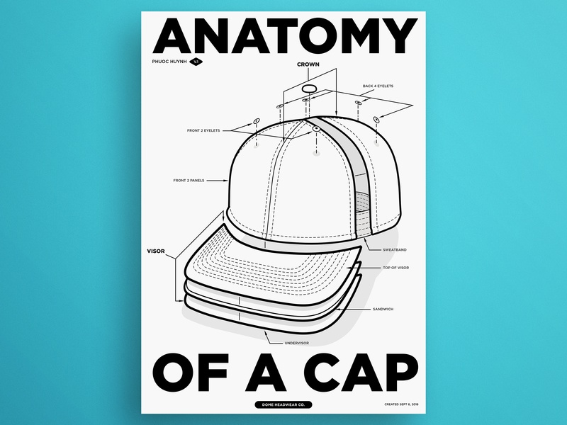 Anatomy Of A Cap By Phuoc Huynh Dribbble Dribbble