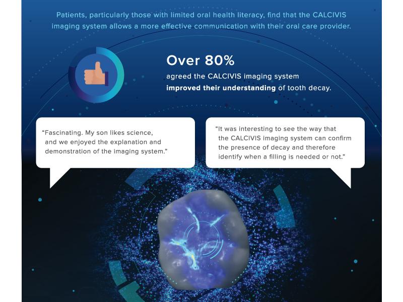 Dental Imaging System Infographic cavity thumb up infographic testimonies teeth dental dentist