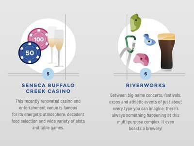 Buffalo Attractions beer champagne illustration entertainment casino rock climbing new york buffalo new york attractions infographic