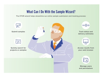 Sample Wizard Cheat Sheet science lab submission character illustration