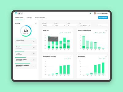Eamli Dashboard Concept notification score progress graphics tablet web blue green design ui ux brand dashboard ui design dashboard ui dashboard chart app