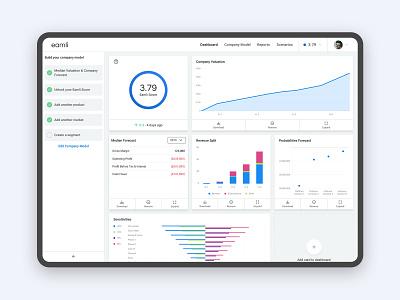 Eamli Dashboard UI navigation table blue green graphics tablet website design website app brand ux ui graphs charts list progress score dashboard ui design dashboard ui dashboard
