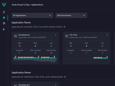 The AppSec Dashboard graphql cicd developer development dark saas dast zap application environment card graph dashboard devsecops stackhawk kaakaww appsec devops