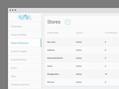 Proximity Dashboard dashboard app ibeacon list cms proximity