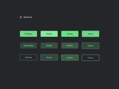 Stockstream.tv Buttons