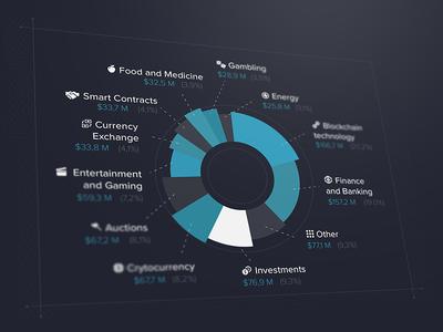 Infographics design data visualisation user interface dark ui infographics