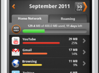 My Data Manager: Data Usage by Apps