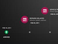 Timeline for Repair Status