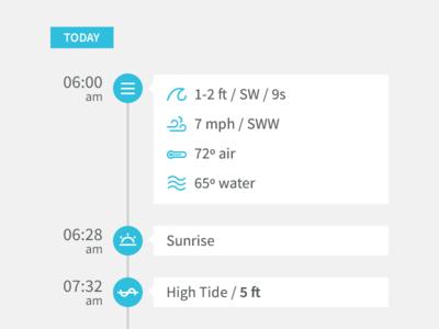 Surfer Timeline javin ladish surfing app timeline design time graph