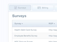 Surveys Dashboard