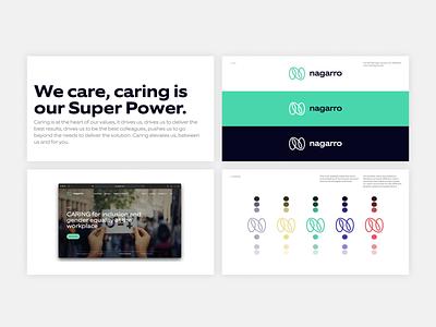 Nagarro Rebranding brandmark graphic design thinking breakthroughs caring nagarro strategy illustration design branding logo brand