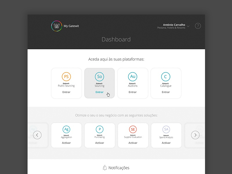 Gtw dashboard