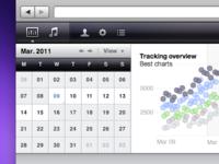 Analytics dashboard