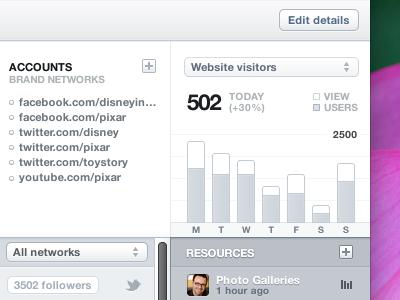 Movie Dashboard webapp chart movies dashboard