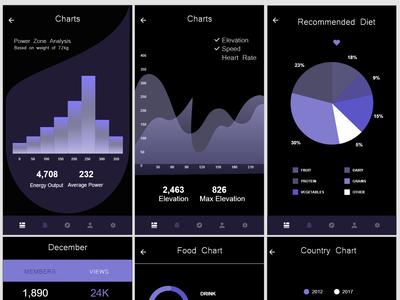 Re-design of Adobe XD UI Kit charts ideas illustration typography portfolio kds practice logo uichallange uidaily uipractice uidesign diet new visuals wires purple color charts