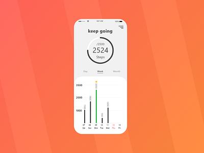 daily ui 018 mobile gradient chart analytics analytics chart dailyui018 design dailyui ui