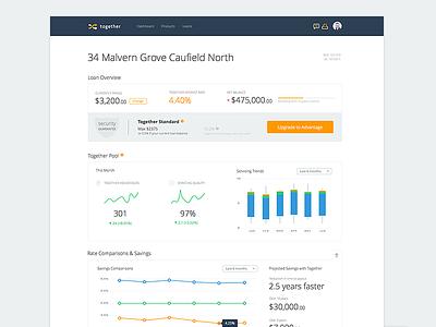 Practice Dashboard dashboard whisker plot chart data graph line box loan