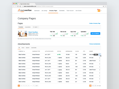 Talent Company Pages view table sparklines stack overflow talent reporting statistics
