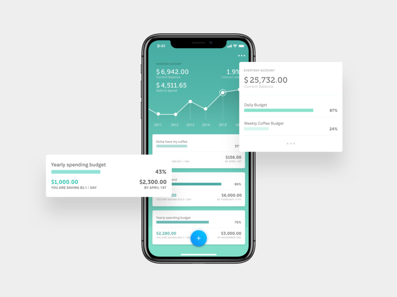 Douugh / Checking Account green finance business budget app budget progressbar progress investment graphic business ux design app design ui design money app money banking finance app finance