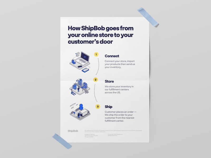 ShipBob - How it Works Paper store size shipment shipping ecommerce visual identity brand design graphic art custom illustrations branding brochure a4 paper