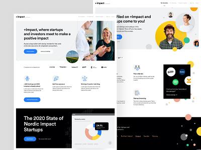 PlusImpact - Website web design colors typography user experience user interface ux design ui design dashboard branding style guide report website web design product design