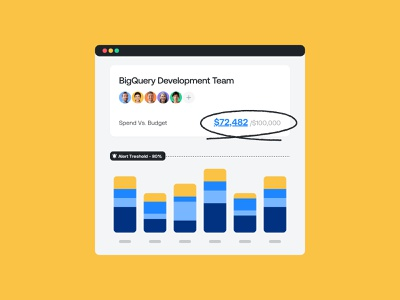 Ternary - Product Visuals bbagency app interface finops cloud b2b saas colors typography logo brand strategy branding visualidentity visualization illustrations web design product design product ux ui