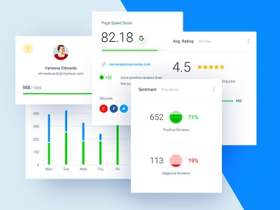 HL is coming! rating charts design dashboard app web user experience ux user interface ui