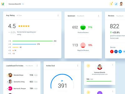 HL - Dashboard analytics design dash charts app web experience interface user dashboard ux ui