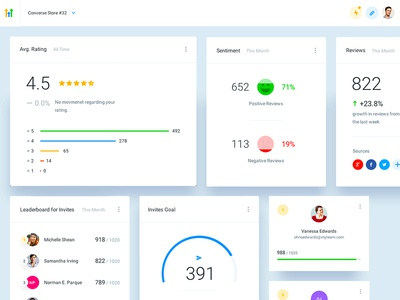 HL - Dashboard analytics design dash charts app web experience interface user dashboard ux ui
