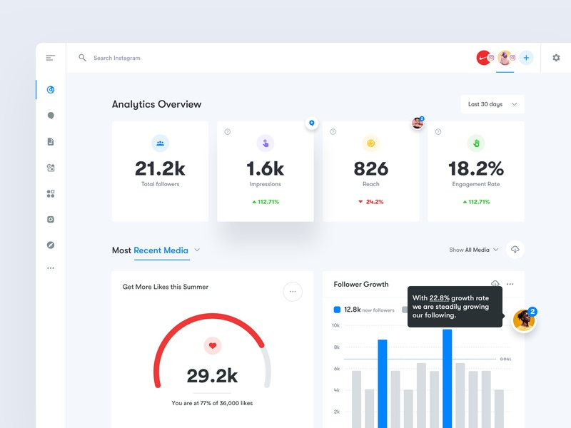 A - Analytics Overview