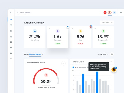 A - Analytics Overview clean user experience uxresearch web app app web design user experience uiux ux design ui elements analytics charts interface uidesign dashboard ux ui