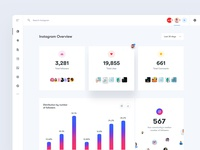 A - Instagram Analytics ux design ui design dashboard app web tool data charts analytics interface experience user design ux ui