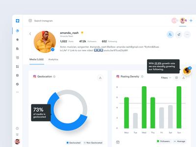 Ico - Analytics Overview