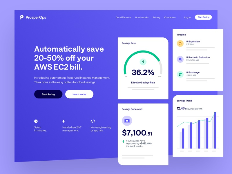 Prosperops - Homepage logo branding icons user experience interface illustrations chart data dashboard website ux ui uxdesign uidesign design web