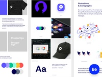 PropserOps - Behance Case Study