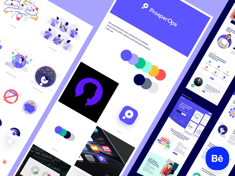 ProsperOps - Behance Case Study ui ux web design logo branding illustrations brand style guide design system ui kit case study behance website user interface user experience illustration technology mockups