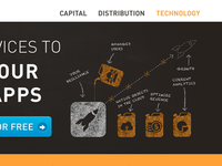 Kii Technology Home Page