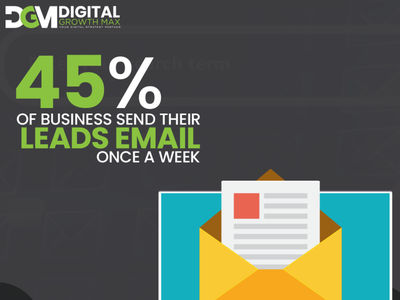 Email facebook marketing content marketing email marketing social media digital marketing