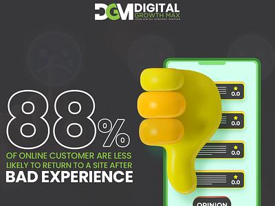 Site experience website design content marketing design digital marketing