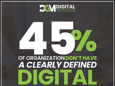 Digital marketing content marketing email marketing social media digital marketing