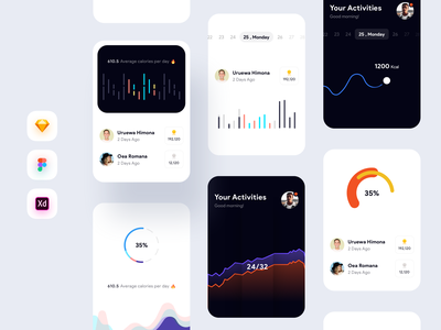 Daility App UI Kit illustration map maps nearby uikit health gradient mobile design app concept achivements kit daility ux ios minimal ui