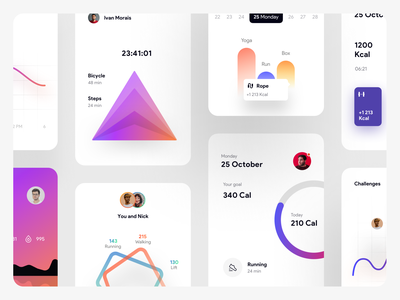 Daility 2 - Graph Kit [ Light mode ] xd sketch figma progress typography graphic design gradient workout light ios mobile clean colors app kit chart branding ui graph