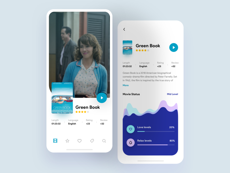 Orizon TV app concept iphonex green graph uxdesign tv cinema film app movies minimal ios mobile app ui design mobile ux ui