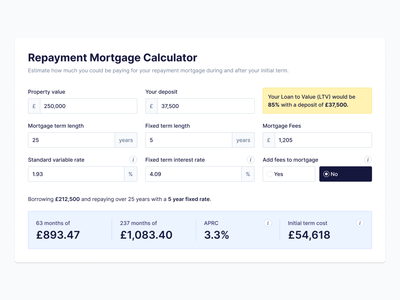 Repayment Mortgage Calculator money finance form mortgages budget repayments calculator