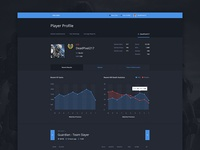 Halo Online Player Profile Stats